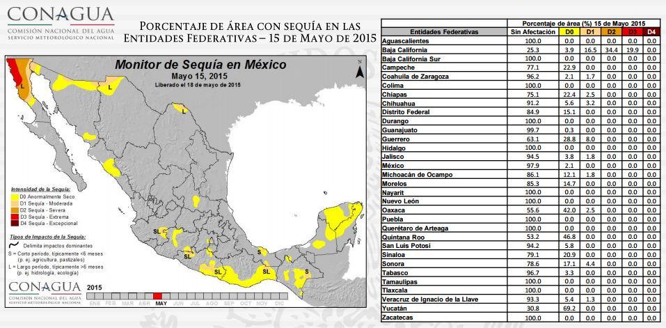 conaguadroughtmap15